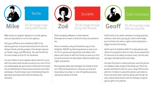 business personas for mobile phones