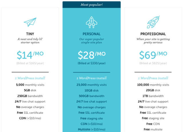 Flywheel's managed WordPress pricing for a single site