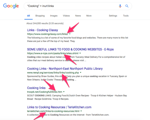 Google inurl Example Search