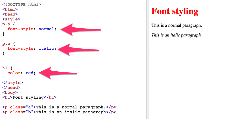 CSS Font Style