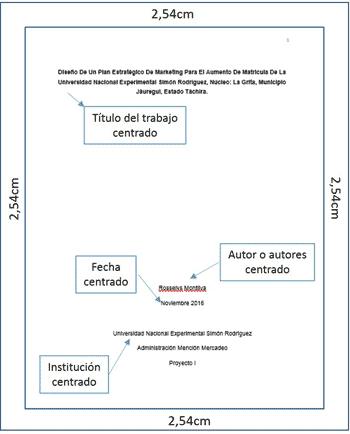 Estructura documentos normas APA