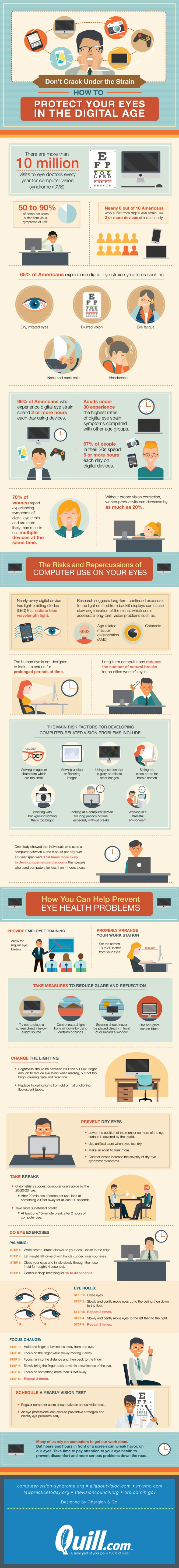 Protect Your Eyes from Computer Vision Syndrome - A Helpful infographic to help protect your vision health