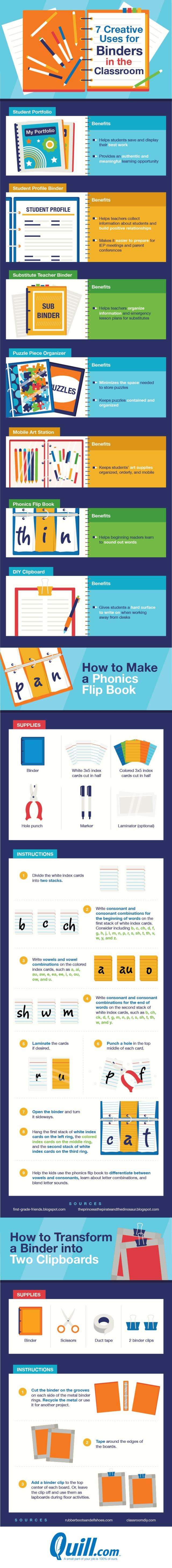 7 Money Saving, Creative Uses For Binders In The Classroom