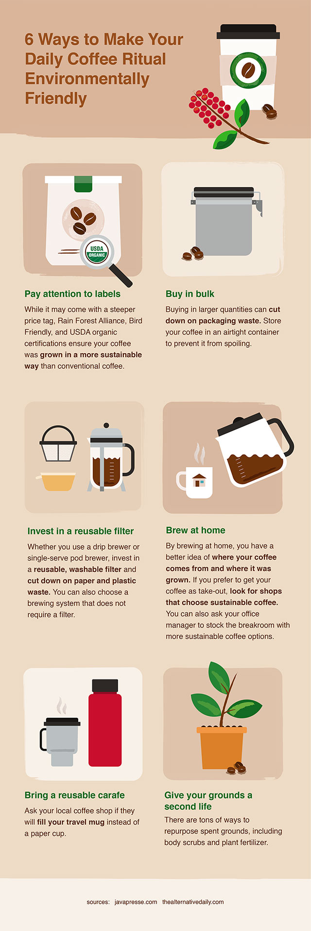 Coffee Label Terms