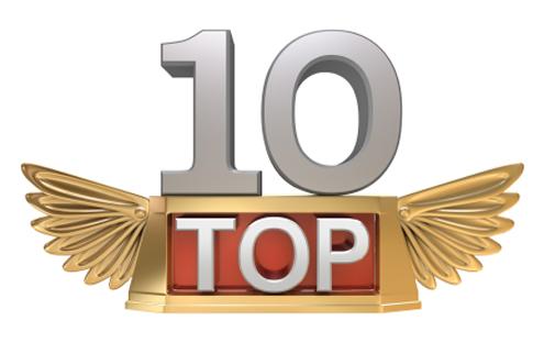 Top Ten trophy with wings