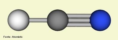 O ácido cianídrico, também designado de ácido prússico, é um ácido fraco de fórmula HCN. Apresenta um cheiro a amêndoas-amargas e é muito tóxico. A sua toxicidade deve-se a uma desativação das enzimas de oxidação, através da formação de complexos como o ferro que estas enzimas contêm, bloqueando-se deste modo a cadeia de transporte de eletrões até ao oxigênio. <br/></dt><dd class=