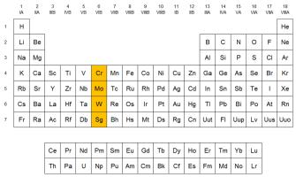 grupo 6 de la tabla periódica familia del cromo