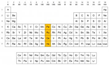 grupo 8 Tabla Periódica hierro