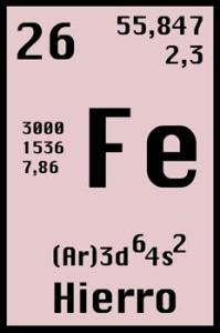 hierro elemento químico simbolo