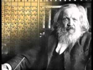 Tabla periódica Dmitri Mendeléyev