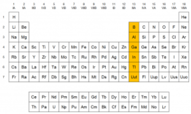 Grupo del Boro grupo 13 Tabla Periódica