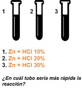 Concentración Factores que afectan la velocidad de una reacción química
