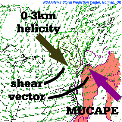 Evaluating the possible overlap of severe weather ingredients.