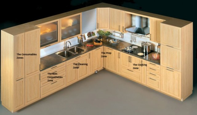 Kitchen Cabinets - Basic Design - quinju.com