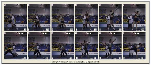 Performance Analysis Shot Put | Quintic Sports