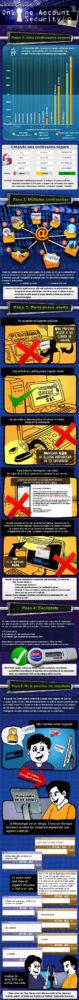 Infografia_seguridad_online