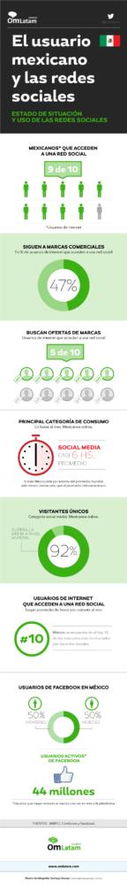 Social media México