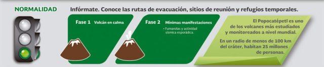 Alerta volcánica verde