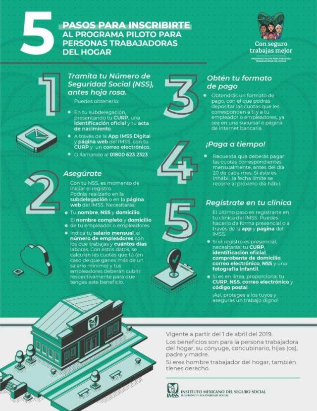 Proceso Afiliación IMSS
