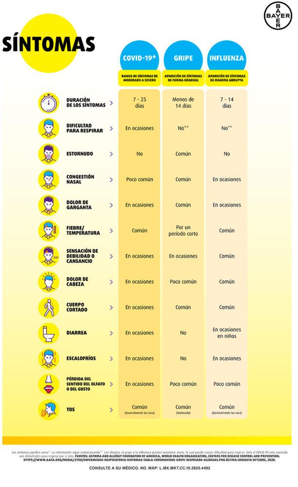 diferencia-gripa-covid-influenza