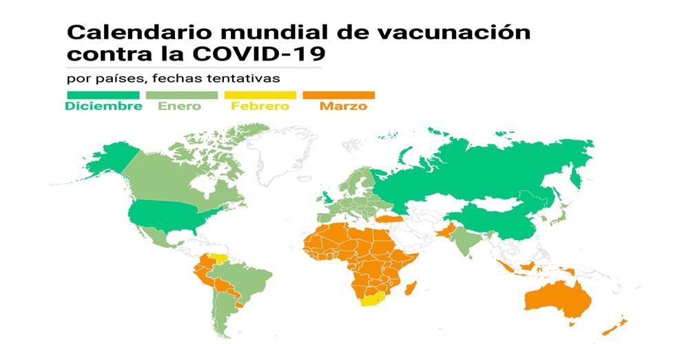 Inicia la vacunación contra el Covid-19 ¿Qué países recibirán primero la vacuna?