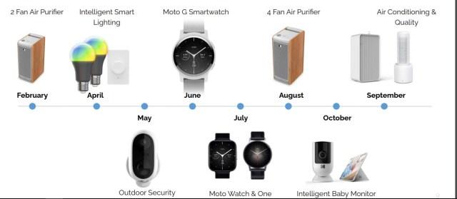 motorola-smartwatch-2021
