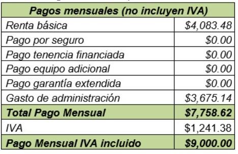 pago-mensual