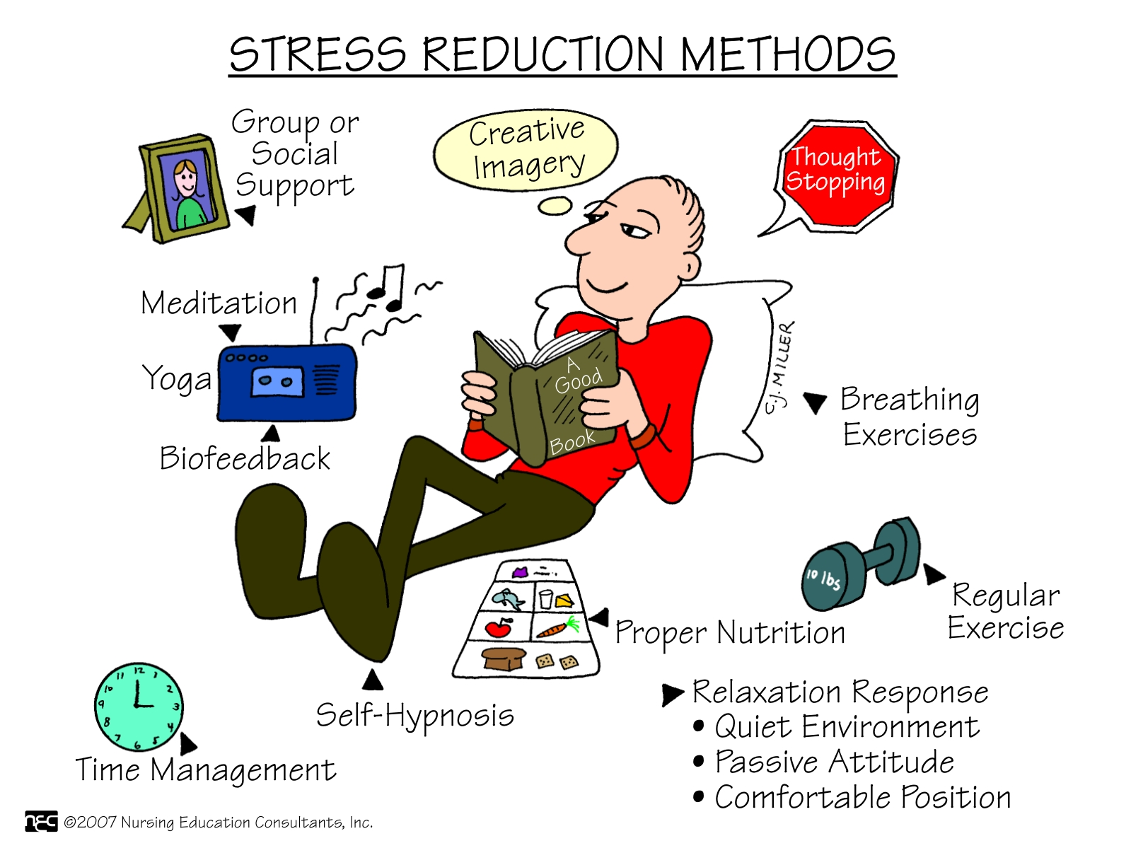 Quotes About Reduce Stress 72 Quotes