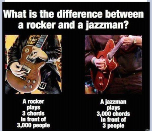 Quotes About Humor Jazz 24 Quotes