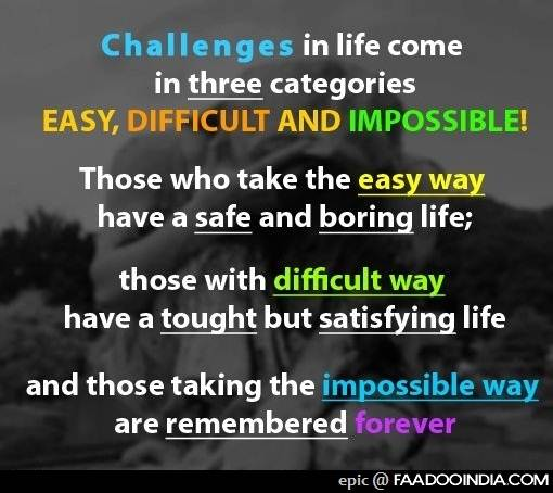 About Challenges Life Quotes Positive