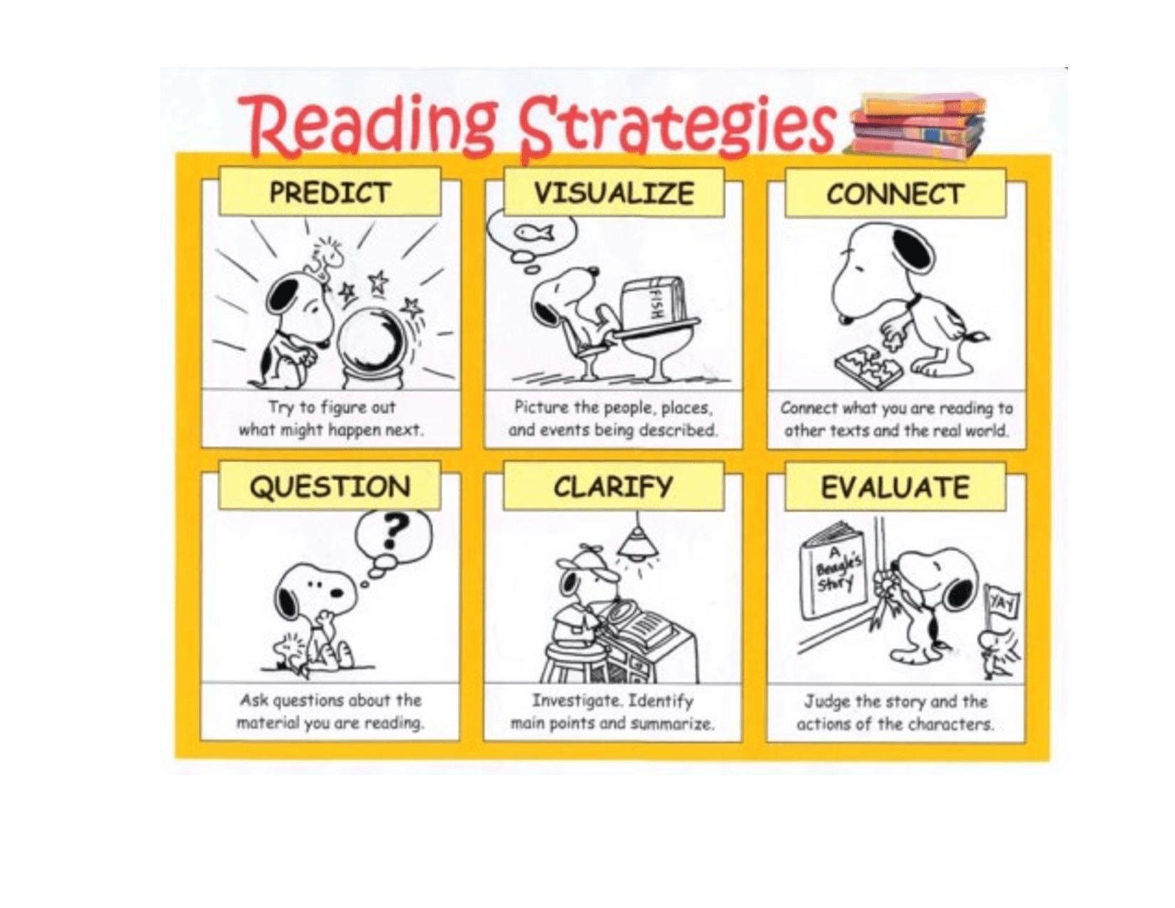 Quotes About Reading Comprehension 45 Quotes