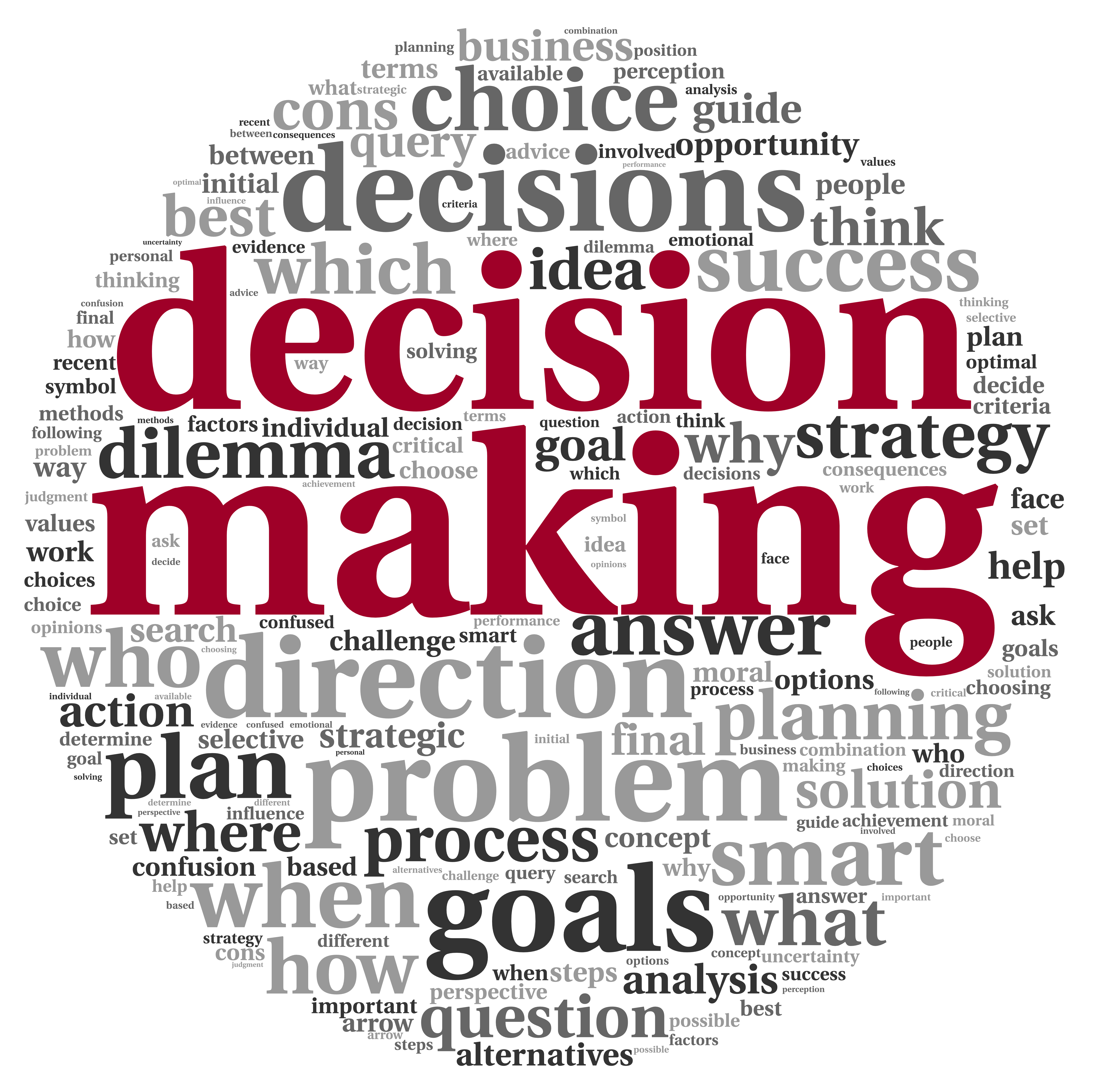Quotes About Decision Making In Business 27 Quotes