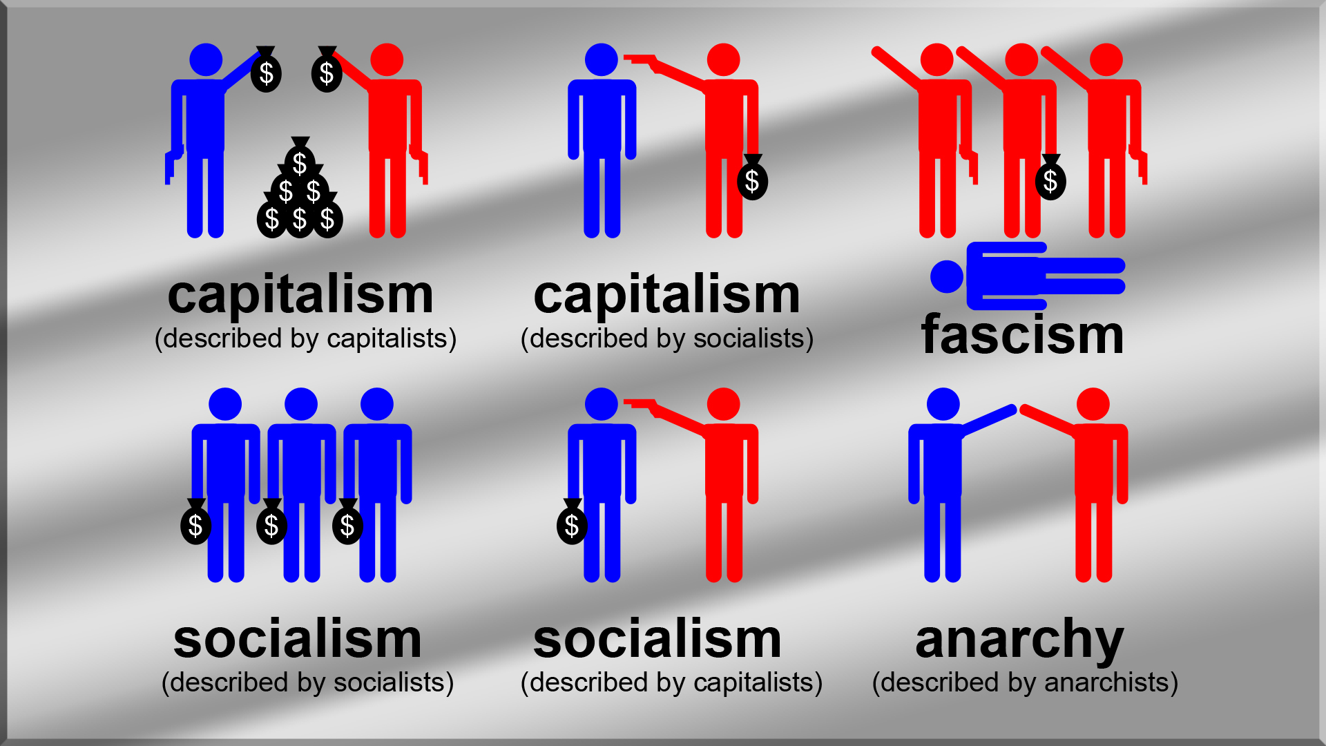Quotes About Capitalism And Socialism 96 Quotes