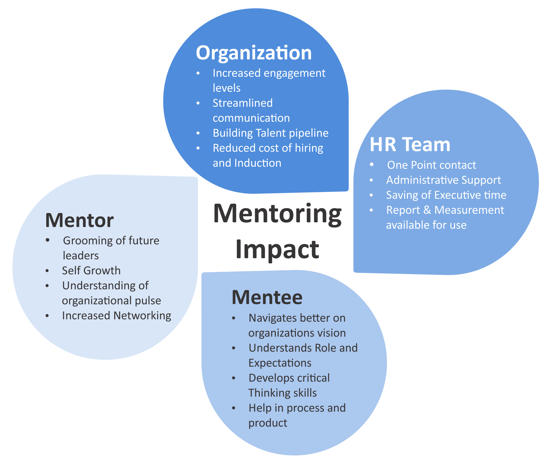 Quotes About Youth Mentoring 21 Quotes