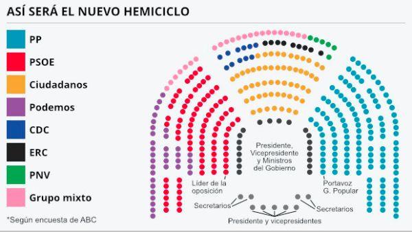 hemiciclo-2016