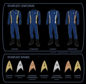 uniformes estelares