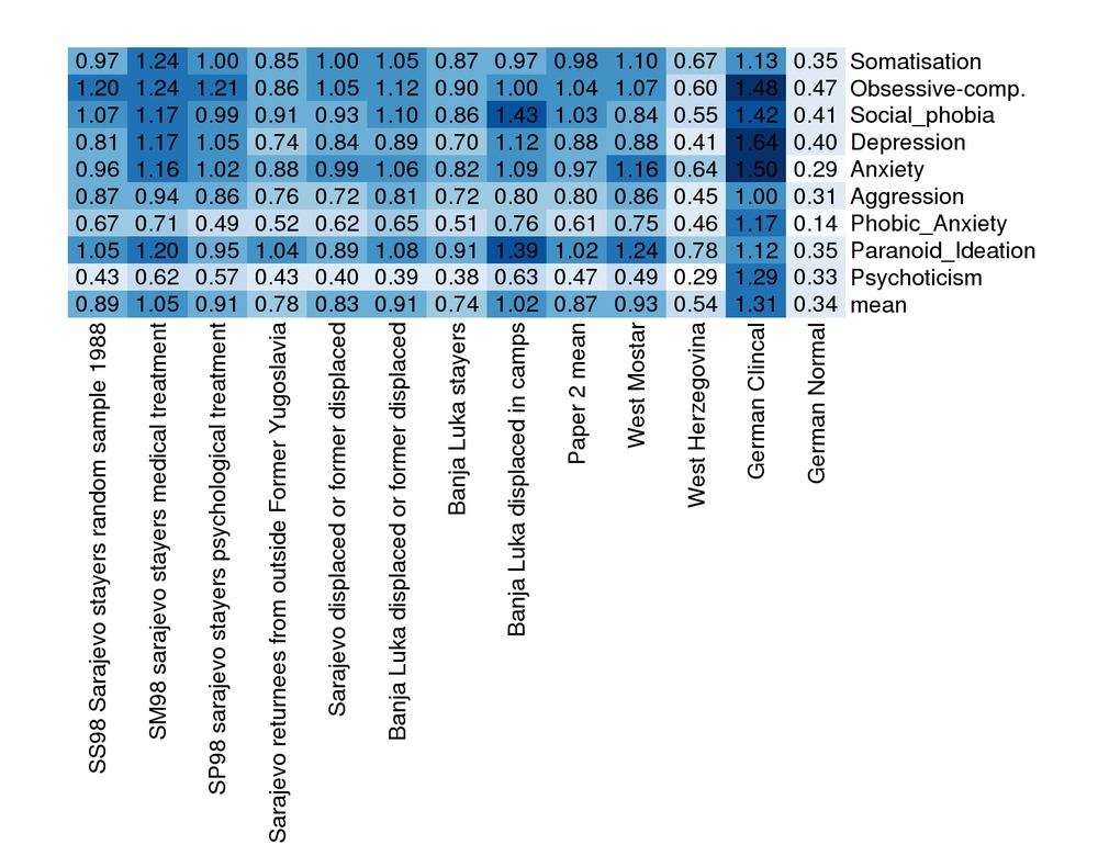 R/research paper-271.txt 271
