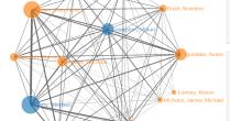 2016-03-15-network
