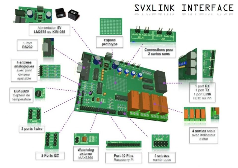 svxlink-interface-new-1024x723