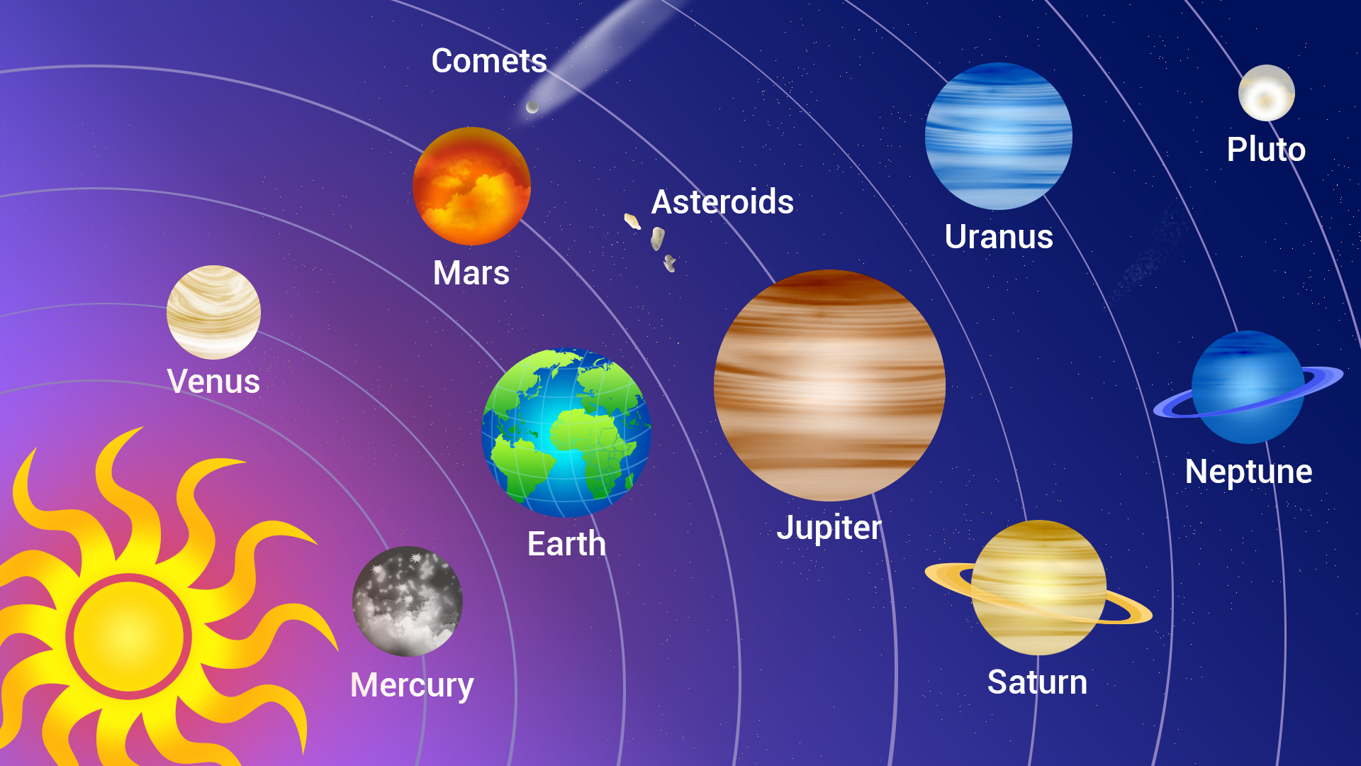 View Our Solar System
