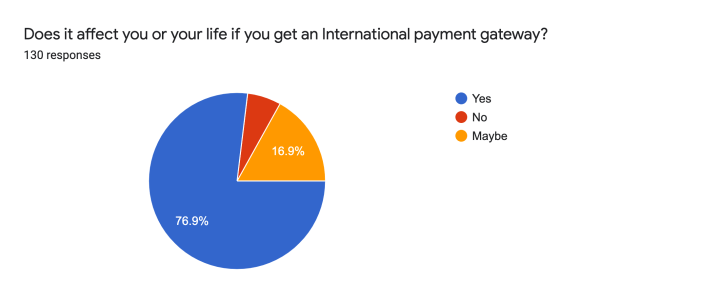 international payment gateway nepal effect