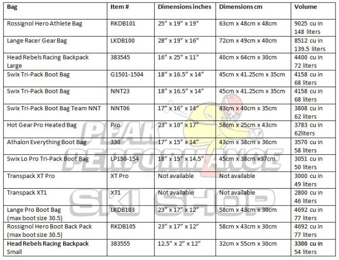 Ski boot bag size comparison chart for Peak Ski Shop 09-8-15