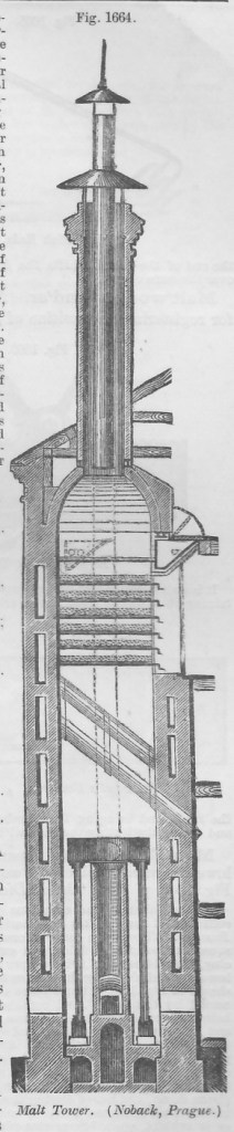 The malt tower built by Brüder, Noback and Fritz in Prague with kilns for drying the sprouted grain laid out on the upper flour and mechanical ways of turning it.
