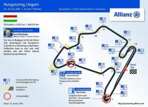 ungarn_track