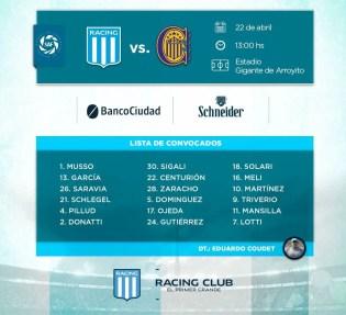 Los 18 convocados para visitar a Rosario Central.