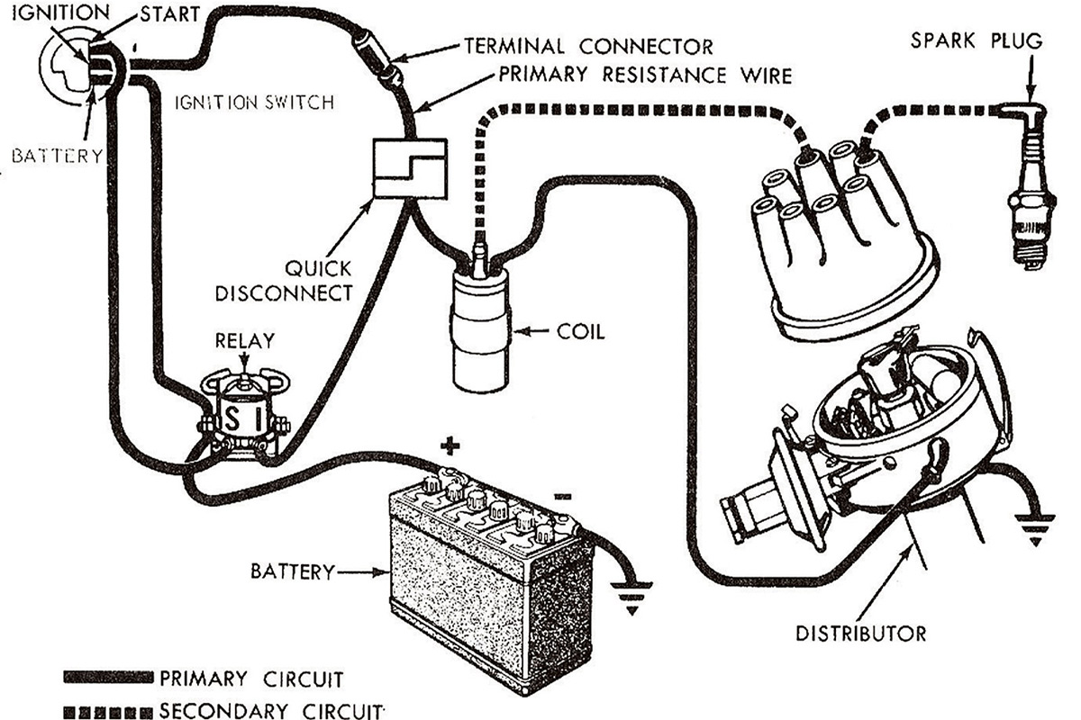 Road Race Car Wiring Schematic