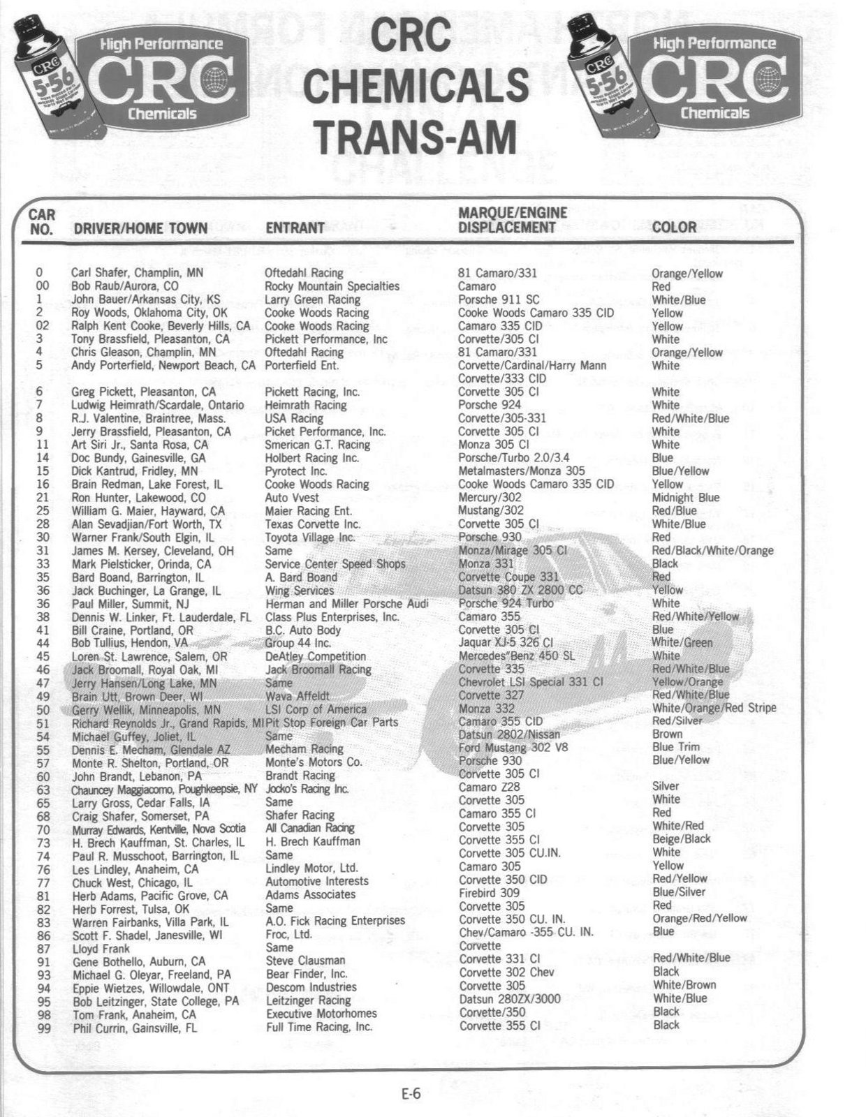 Trans Am Page 2