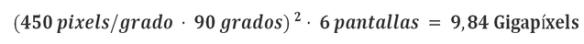 (450 pixels/grado · 90 grados)^2 · 6 pantallas = 9,84 Gigapíxels