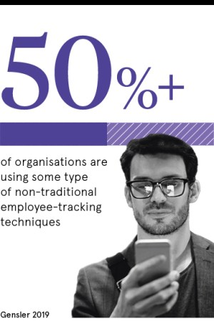 Companies using tracking