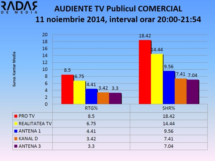 Audiente 11 nov 2014 dezbatere ponta iohannis (3)